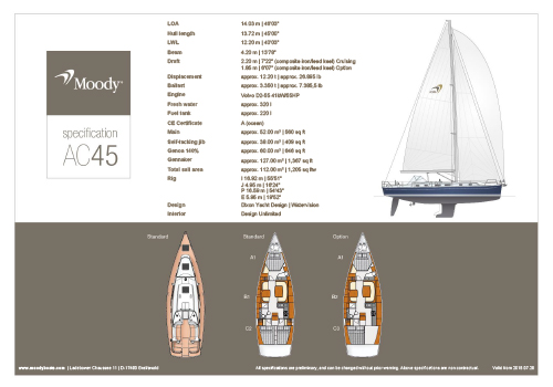 Moody_AC45_Specification_EN
