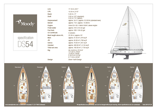 Moody_DS54_Specification_EN